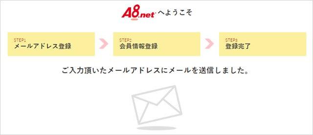 仮登録メール送信完了画面