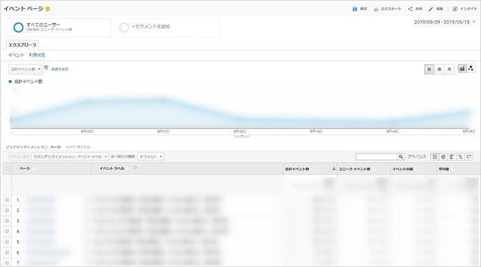 Googleアナリティクスのイベントページ画面