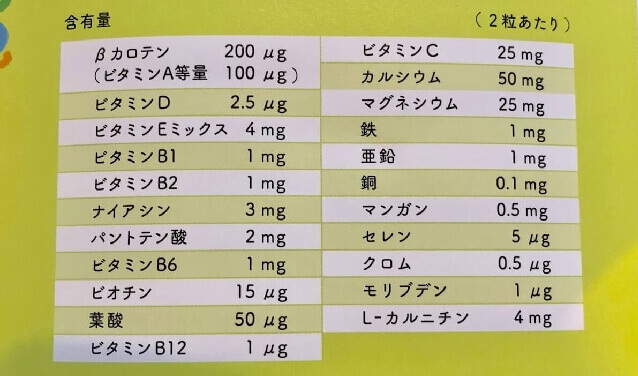 mogサプリの栄養成分表