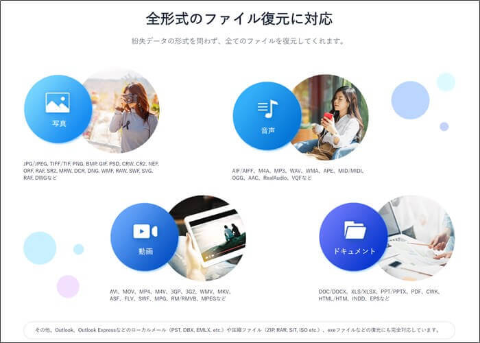 EaseUS Data Recovery Wizardで復旧できるデータ