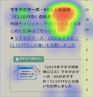 Aurora Heatmapで内部リンクのクリック率を分析
