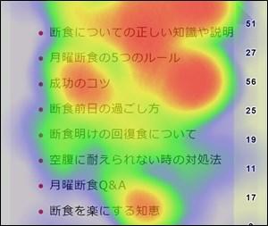 Aurora Heatmapでクリック傾向を分析